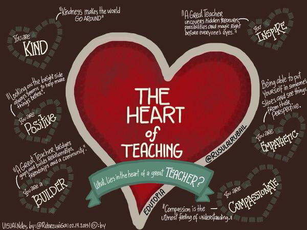 heart-of-teaching